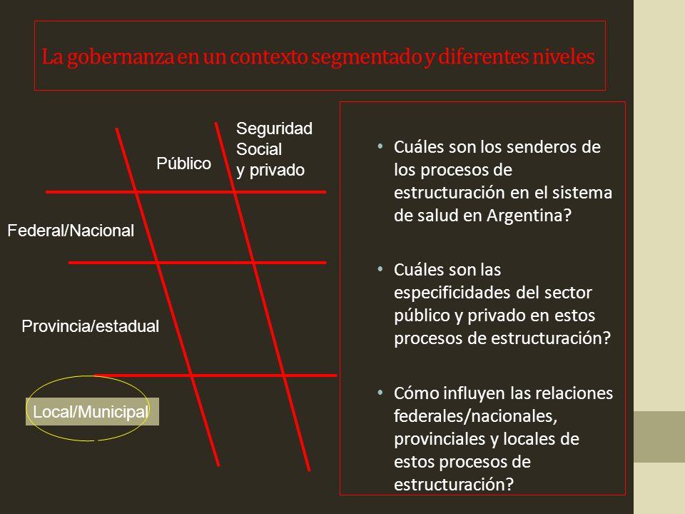 La gobernanza en un contexto segmentado y diferentes niveles Federal/Nacional Provincia/estadual Local/Municipal Público Seguridad Social y privado Cuáles son los senderos de los procesos de estructuración en el sistema de salud en Argentina.