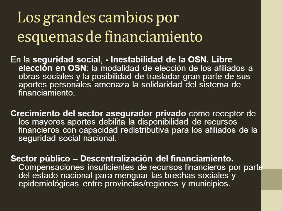 Los grandes cambios por esquemas de financiamiento En la seguridad social, - Inestabilidad de la OSN.