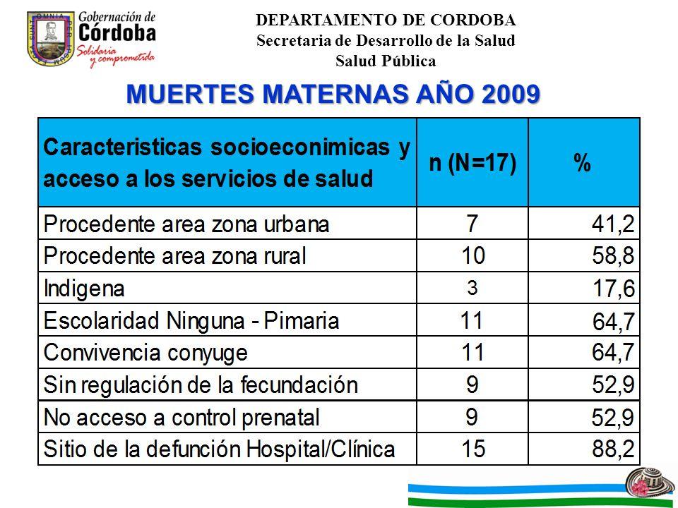DEPARTAMENTO DE CORDOBA Secretaria de Desarrollo de la Salud Salud Pública MUERTES MATERNAS AÑO 2009