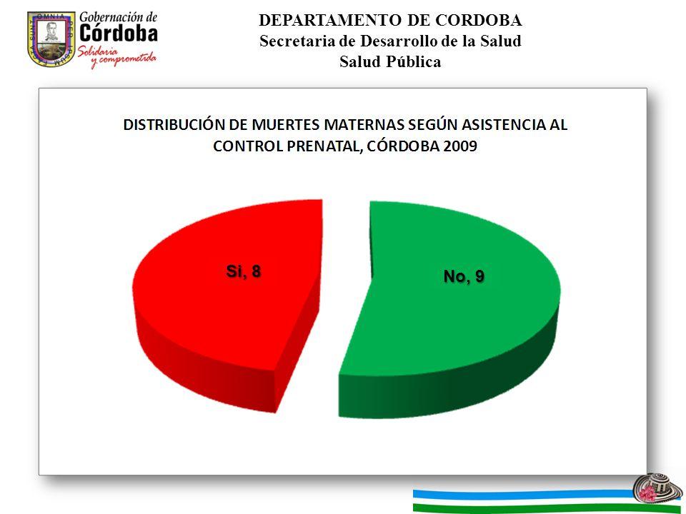 DEPARTAMENTO DE CORDOBA Secretaria de Desarrollo de la Salud Salud Pública No, 9 Si, 8