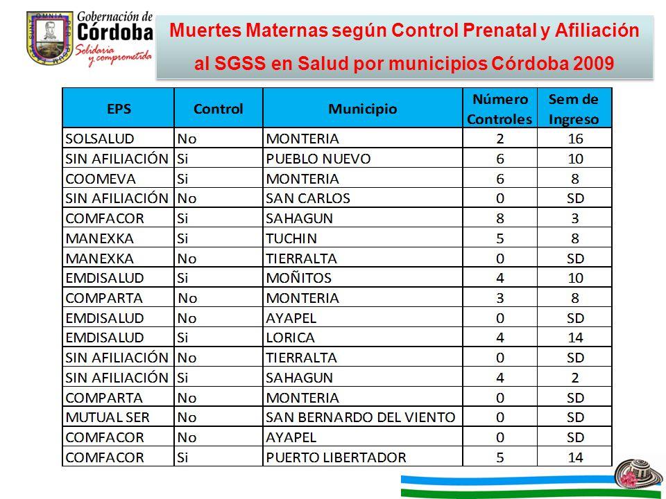 Muertes Maternas según Control Prenatal y Afiliación al SGSS en Salud por municipios Córdoba 2009 Muertes Maternas según Control Prenatal y Afiliación