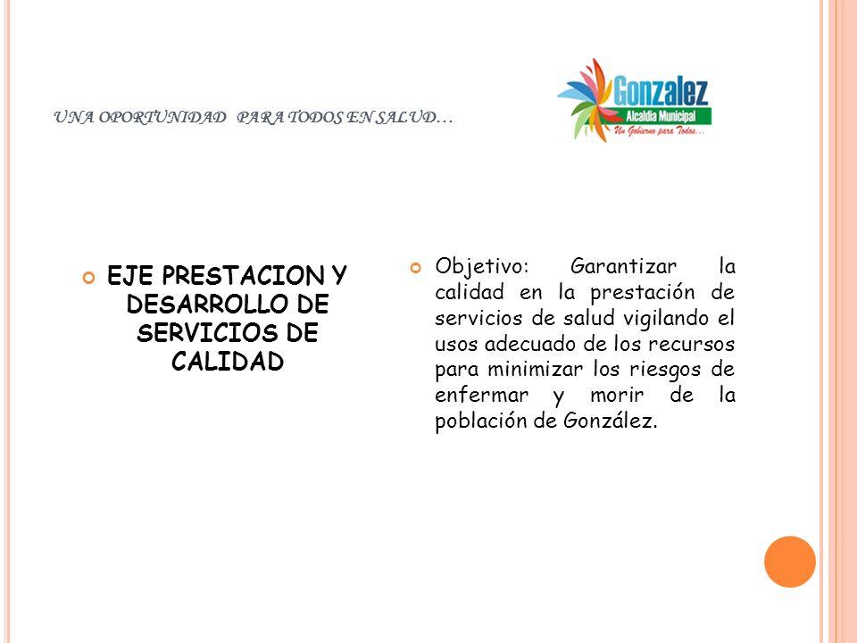 UNA OPORTUNIDAD PARA TODOS EN SALUD… EJE PRESTACION Y DESARROLLO DE SERVICIOS DE CALIDAD Objetivo: Garantizar la calidad en la prestación de servicios
