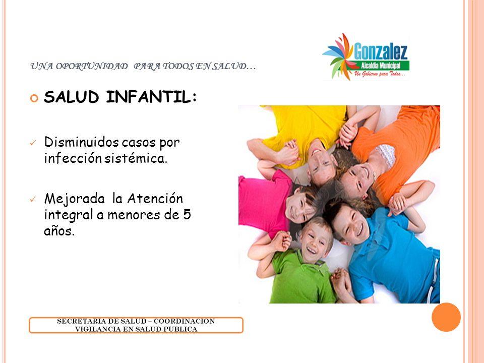 UNA OPORTUNIDAD PARA TODOS EN SALUD… SALUD INFANTIL: Disminuidos casos por infección sistémica. Mejorada la Atención integral a menores de 5 años.