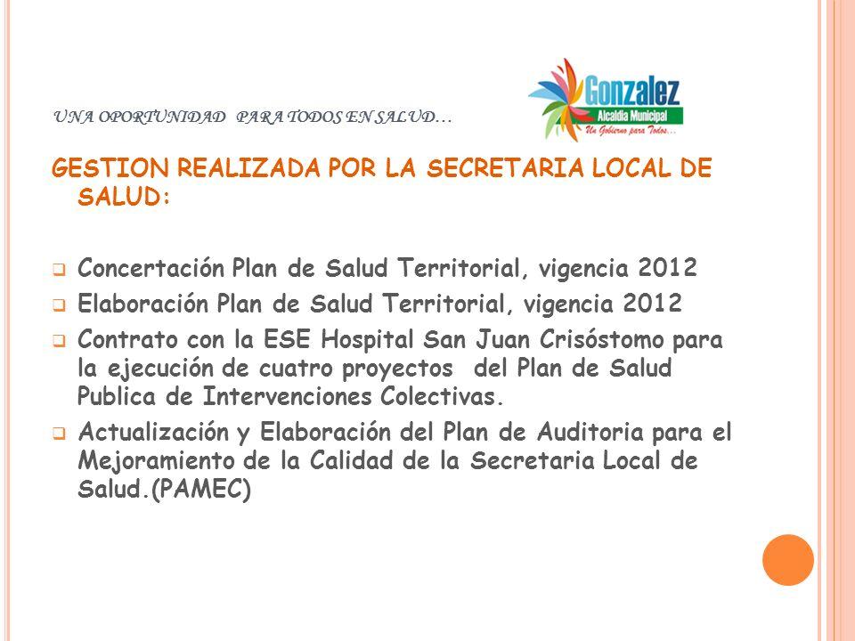 GESTION REALIZADA POR LA SECRETARIA LOCAL DE SALUD: Concertación Plan de Salud Territorial, vigencia 2012 Elaboración Plan de Salud Territorial, vigen