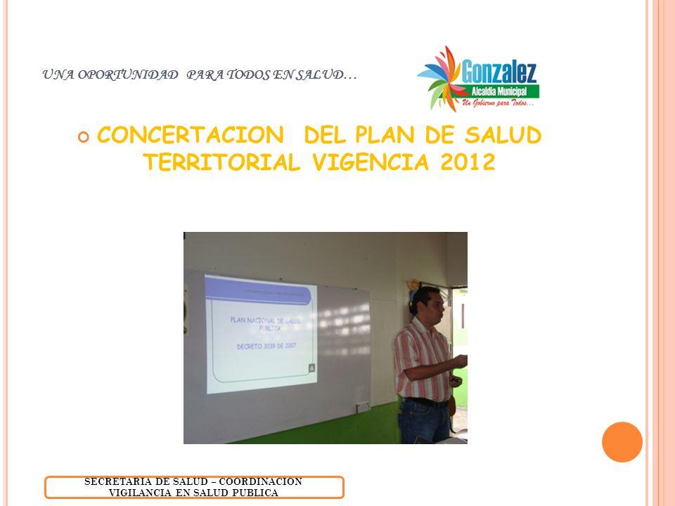 UNA OPORTUNIDAD PARA TODOS EN SALUD… Concertación con los diferentes sectores, instituciones, y comunidad en general del municipio de González.