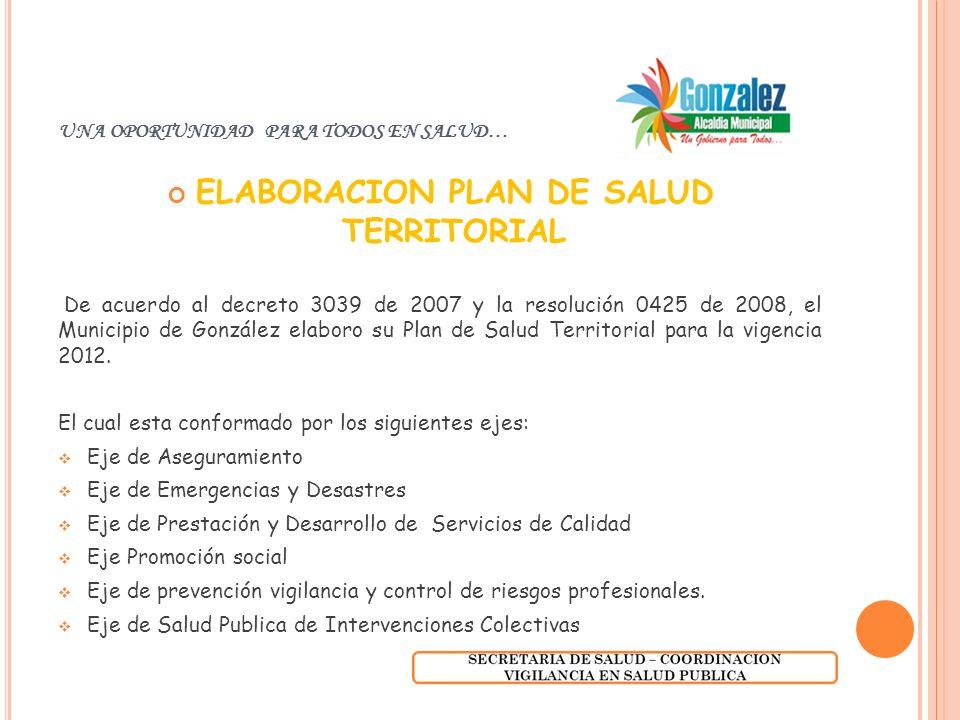 ELABORACION PLAN DE SALUD TERRITORIAL De acuerdo al decreto 3039 de 2007 y la resolución 0425 de 2008, el Municipio de González elaboro su Plan de Salud Territorial para la vigencia 2012.