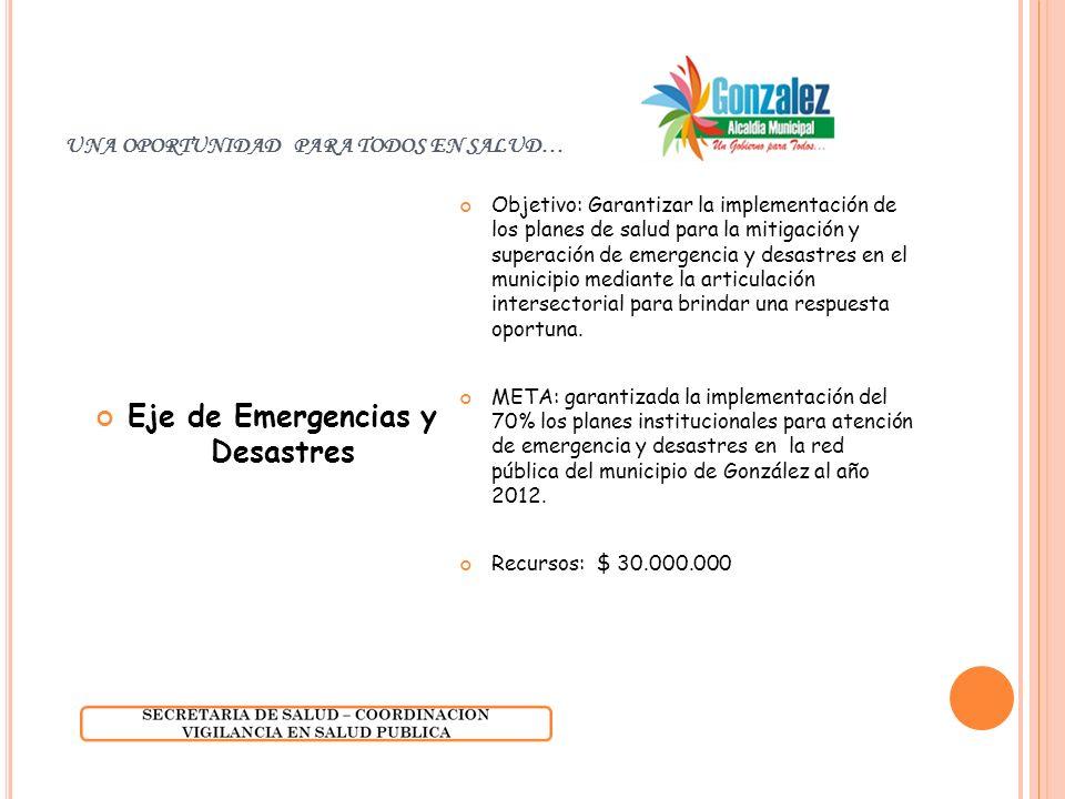 UNA OPORTUNIDAD PARA TODOS EN SALUD… Eje de Emergencias y Desastres Objetivo: Garantizar la implementación de los planes de salud para la mitigación y