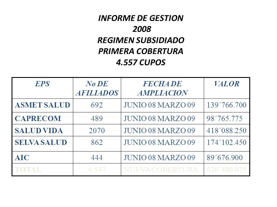 INFORME DE GESTION 2008 REGIMEN SUBSIDIADO PRIMERA COBERTURA 4.557 CUPOS EPSNo DE AFILIADOS FECHA DE AMPLIACION VALOR ASMET SALUD692JUNIO 08 MARZO 091