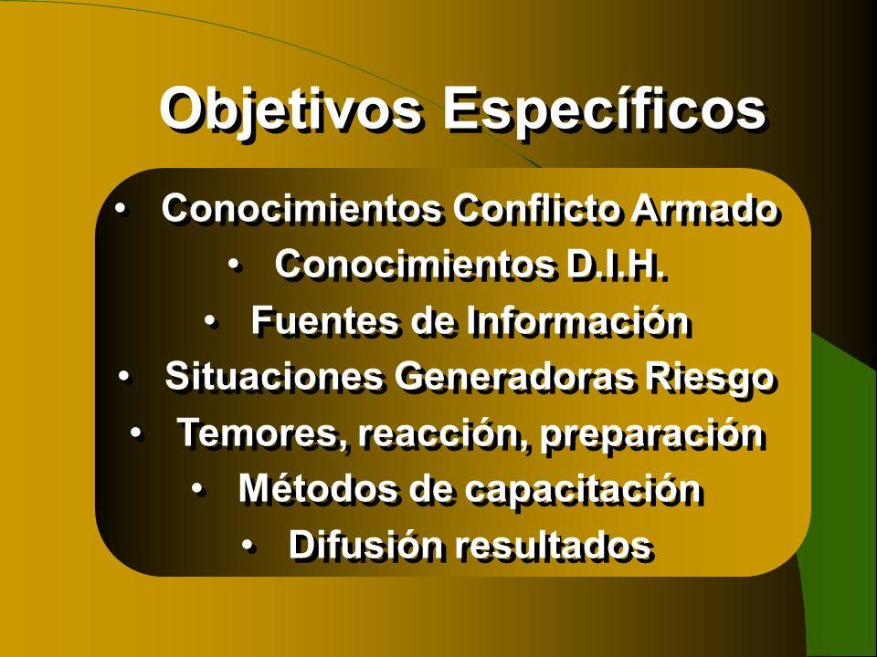 Objetivos Específicos Conocimientos Conflicto Armado Conocimientos D.I.H. Fuentes de Información Situaciones Generadoras Riesgo Temores, reacción, pre