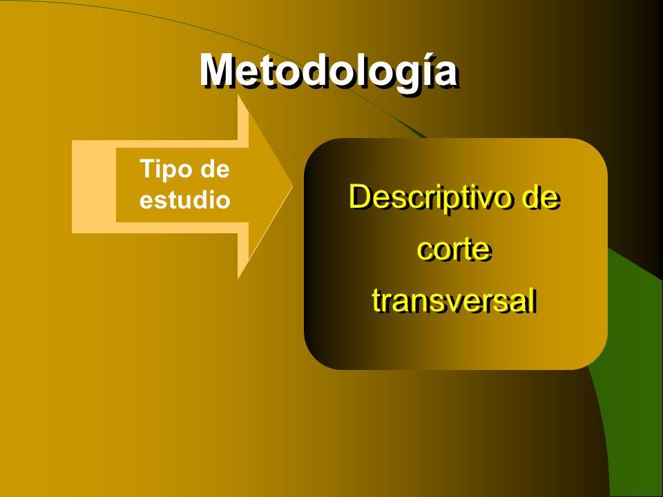 Metodología Tipo de estudio Descriptivo de corte transversal Descriptivo de corte transversal