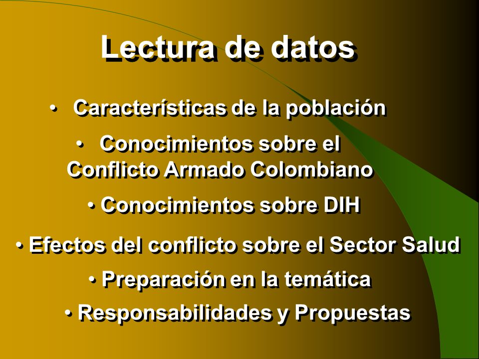 Lectura de datos Efectos del conflicto sobre el Sector Salud Características de la población Conocimientos sobre el Conflicto Armado Colombiano Conoci