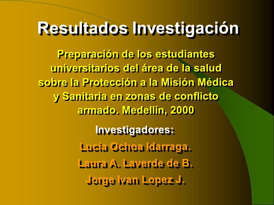 Investigadores: Lucia Ochoa Idarraga. Laura A. Laverde de B. Jorge Ivan Lopez J. Investigadores: Lucia Ochoa Idarraga. Laura A. Laverde de B. Jorge Iv