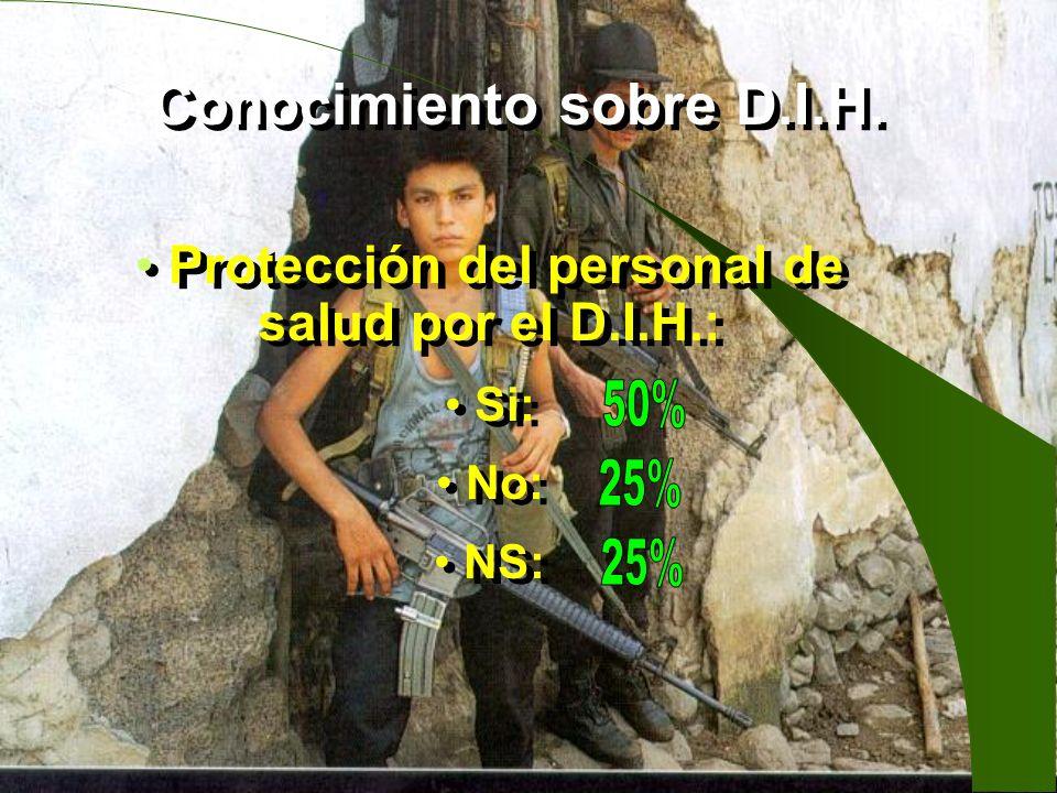 Protección del personal de salud por el D.I.H.: Si: No: NS: Protección del personal de salud por el D.I.H.: Si: No: NS: Conocimiento sobre D.I.H.