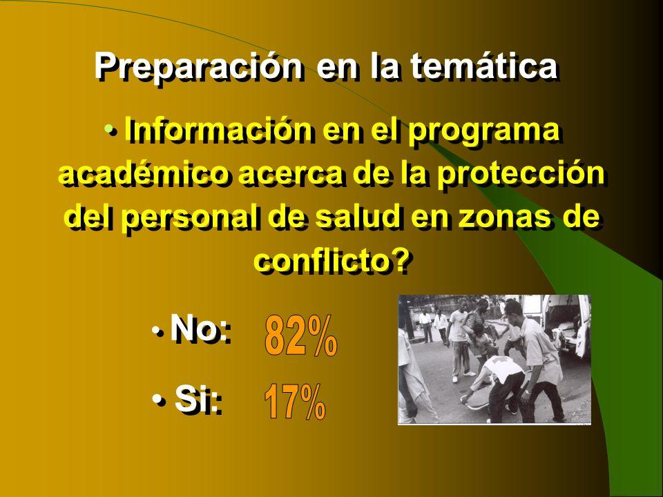 Información en el programa académico acerca de la protección del personal de salud en zonas de conflicto? No: Si: Información en el programa académico