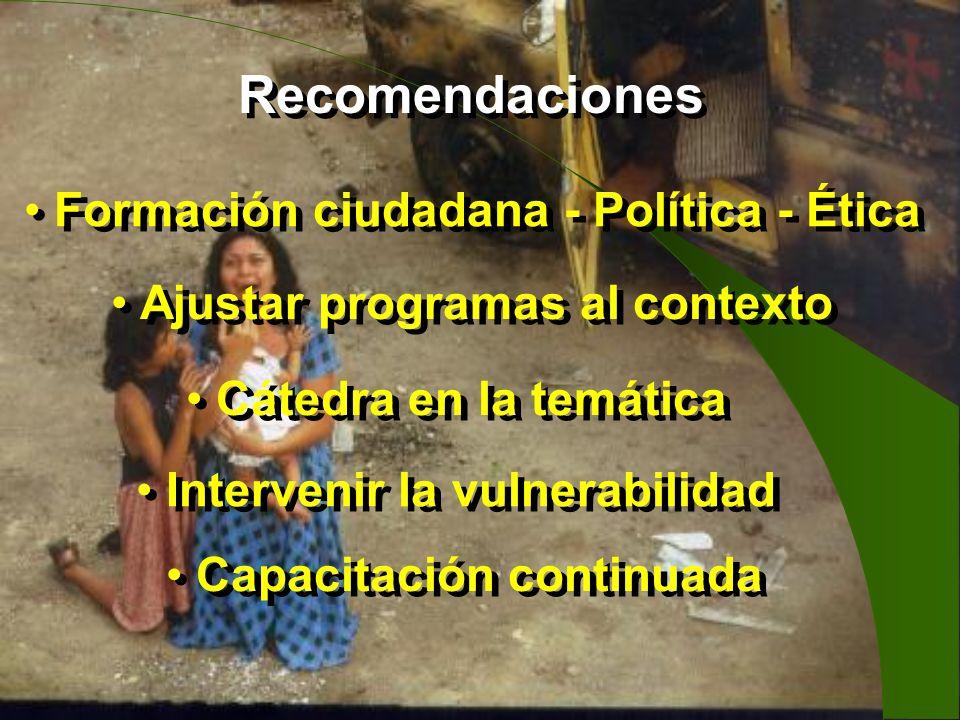 Recomendaciones Ajustar programas al contexto Capacitación continuada Cátedra en la temática Intervenir la vulnerabilidad Formación ciudadana - Políti