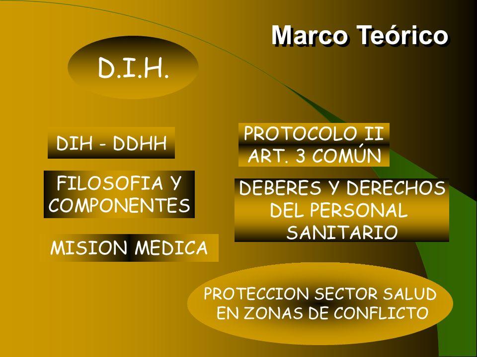 D.I.H. DIH - DDHH FILOSOFIA Y COMPONENTES PROTOCOLO II ART. 3 COMÚN DEBERES Y DERECHOS DEL PERSONAL SANITARIO Marco Teórico PROTECCION SECTOR SALUD EN