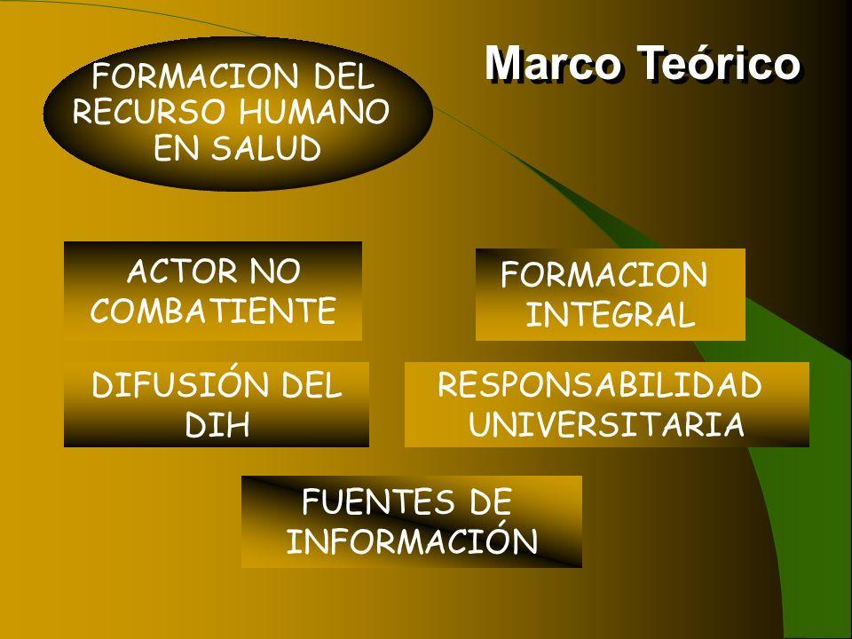 FORMACION INTEGRAL FORMACION DEL RECURSO HUMANO EN SALUD DIFUSIÓN DEL DIH ACTOR NO COMBATIENTE RESPONSABILIDAD UNIVERSITARIA FUENTES DE INFORMACIÓN Ma
