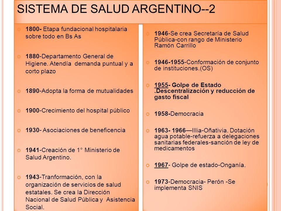 SISTEMA DE SALUD ARGENTINO--2 1800- Etapa fundacional hospitalaria sobre todo en Bs As 1880-Departamento General de Higiene. Atendía demanda puntual y