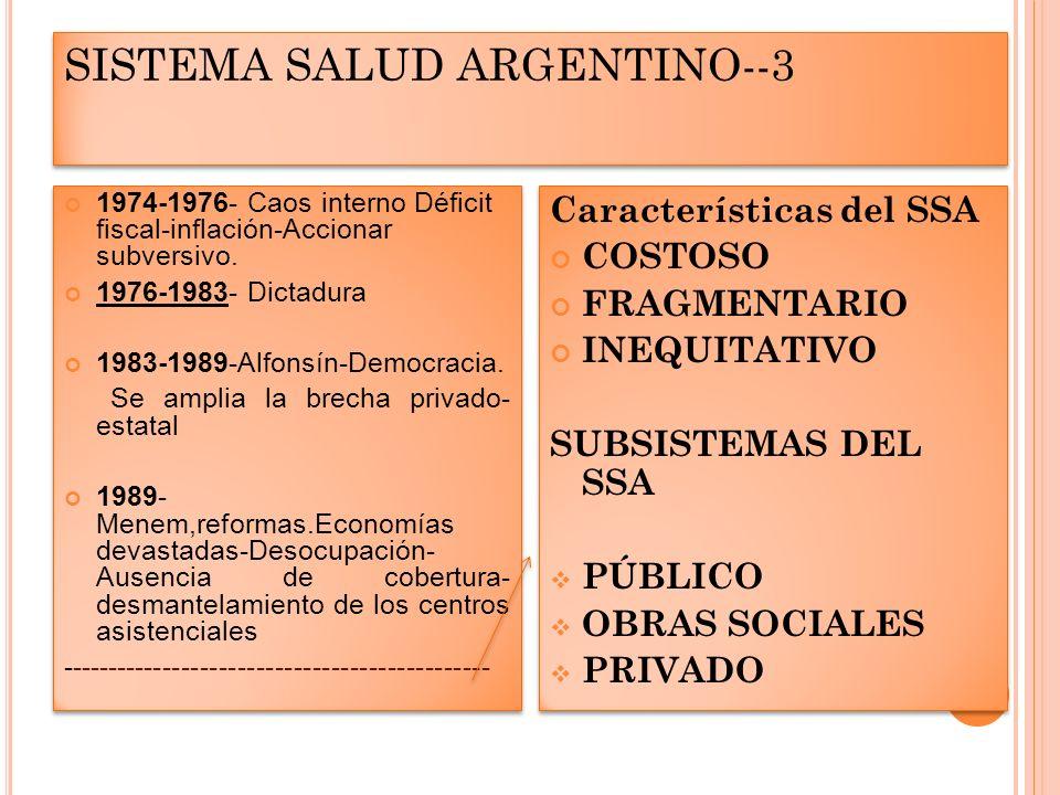 SISTEMA SALUD ARGENTINO--3 1974-1976- Caos interno Déficit fiscal-inflación-Accionar subversivo. 1976-1983- Dictadura 1983-1989-Alfonsín-Democracia. S