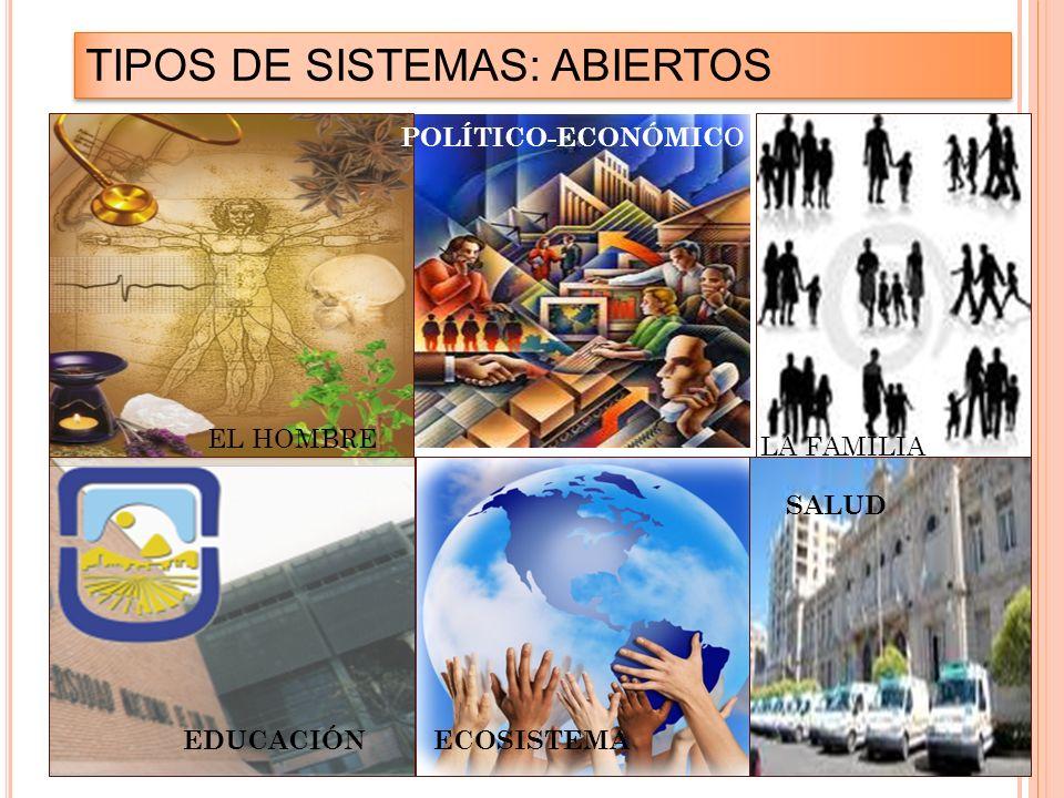 TIPOS DE SISTEMAS: ABIERTOS EL HOMBRE LA FAMILIA EDUCACIÓNECOSISTEMA SALUD POLÍTICO-ECONÓMIC O