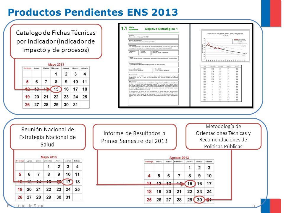 Ministerio de Salud Productos Pendientes ENS 2013 11 Catalogo de Fichas Técnicas por Indicador (Indicador de Impacto y de procesos) Informe de Resulta