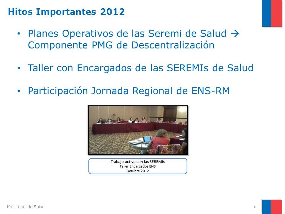 Ministerio de Salud 6 Hitos Importantes 2012 Planes Operativos de las Seremi de Salud Componente PMG de Descentralización Taller con Encargados de las