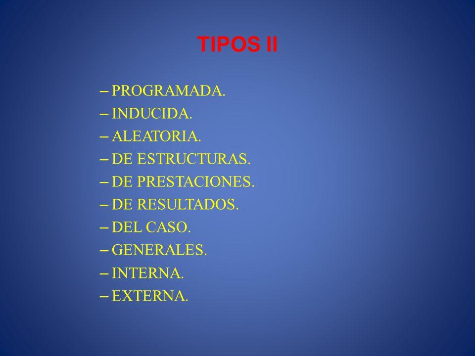 TIPOS II – PROGRAMADA. – INDUCIDA. – ALEATORIA. – DE ESTRUCTURAS. – DE PRESTACIONES. – DE RESULTADOS. – DEL CASO. – GENERALES. – INTERNA. – EXTERNA.