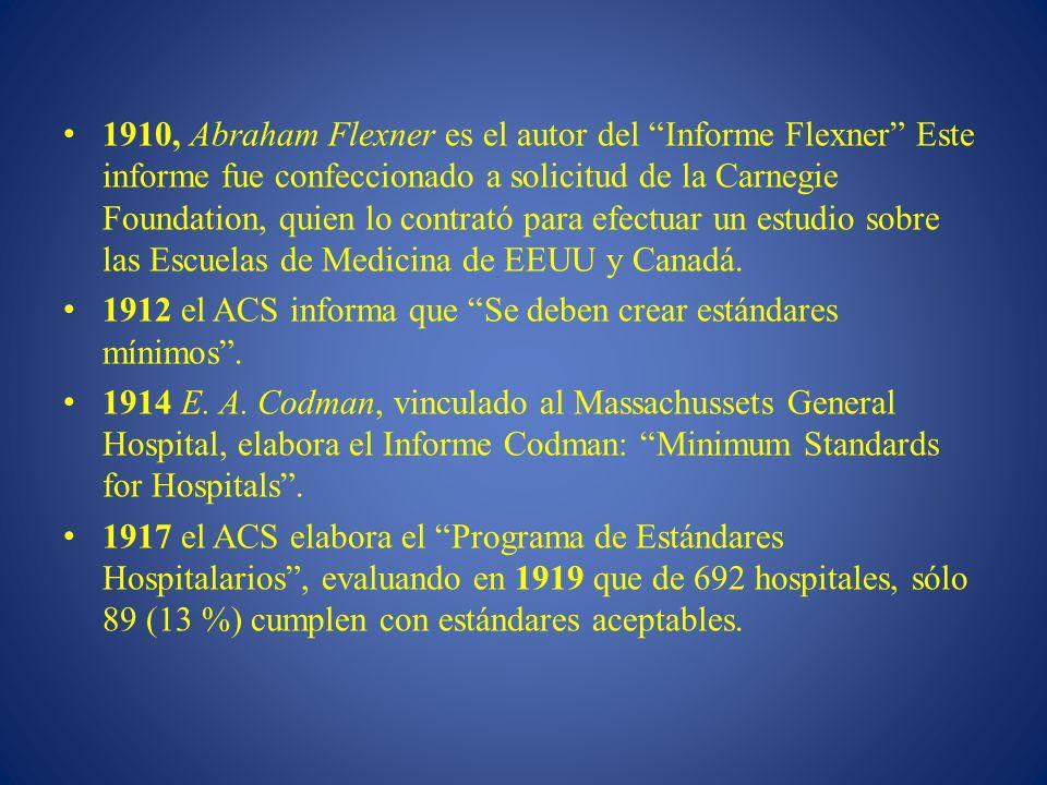 1910, Abraham Flexner es el autor del Informe Flexner Este informe fue confeccionado a solicitud de la Carnegie Foundation, quien lo contrató para efe