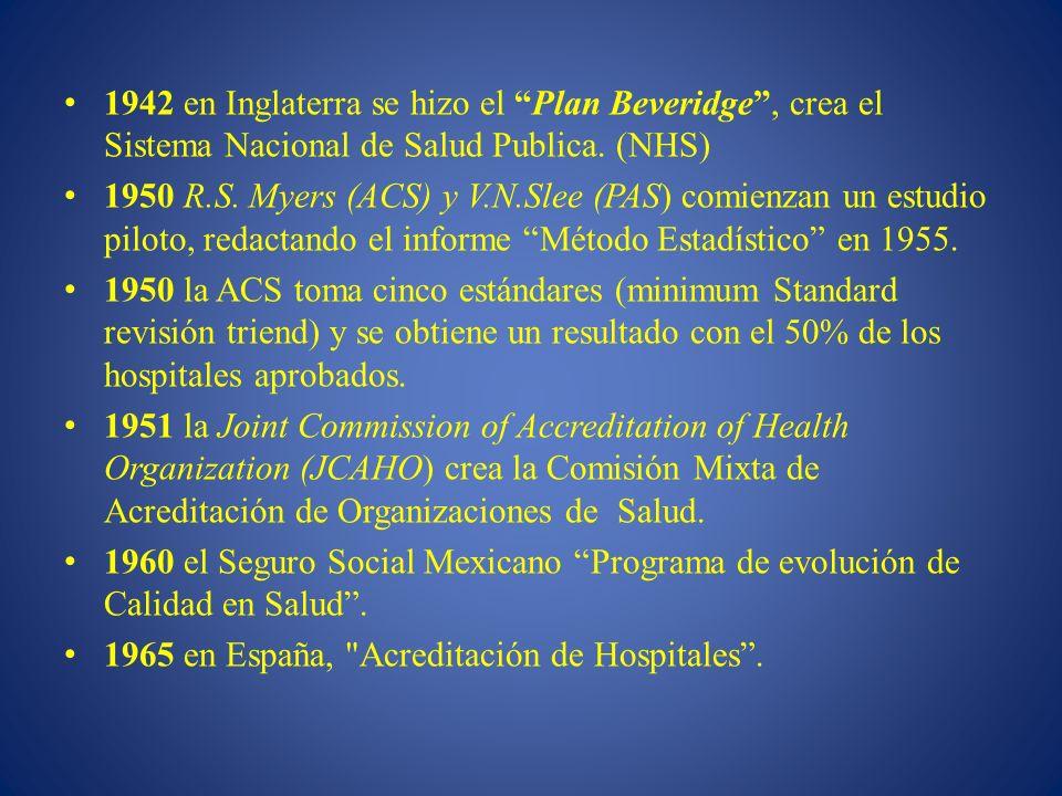 1942 en Inglaterra se hizo el Plan Beveridge, crea el Sistema Nacional de Salud Publica. (NHS) 1950 R.S. Myers (ACS) y V.N.Slee (PAS) comienzan un est