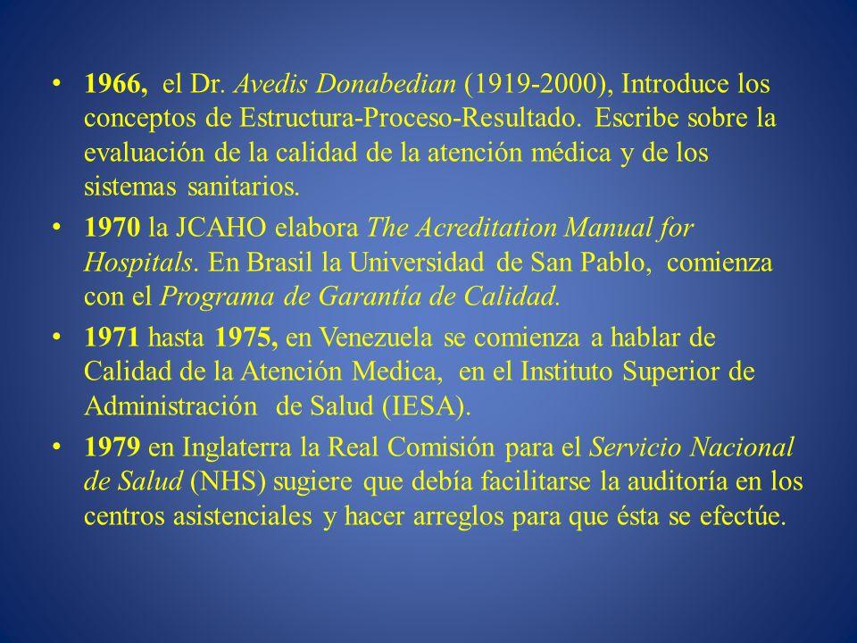 1966, el Dr. Avedis Donabedian (1919-2000), Introduce los conceptos de Estructura-Proceso-Resultado. Escribe sobre la evaluación de la calidad de la a