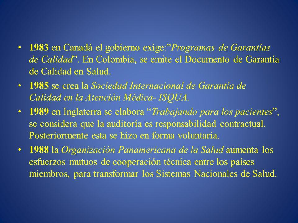 1983 en Canadá el gobierno exige:Programas de Garantías de Calidad. En Colombia, se emite el Documento de Garantía de Calidad en Salud. 1985 se crea l