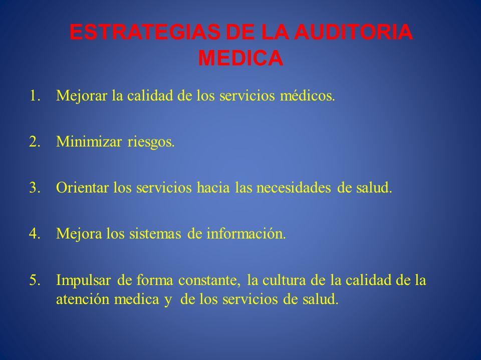 ESTRATEGIAS DE LA AUDITORIA MEDICA 1.Mejorar la calidad de los servicios médicos. 2.Minimizar riesgos. 3.Orientar los servicios hacia las necesidades