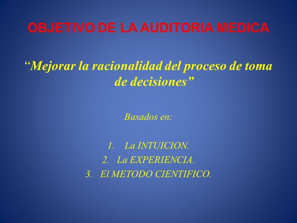 OBJETIVO DE LA AUDITORIA MEDICA Mejorar la racionalidad del proceso de toma de decisiones Basados en: 1. La INTUICION. 2.La EXPERIENCIA. 3.El METODO C