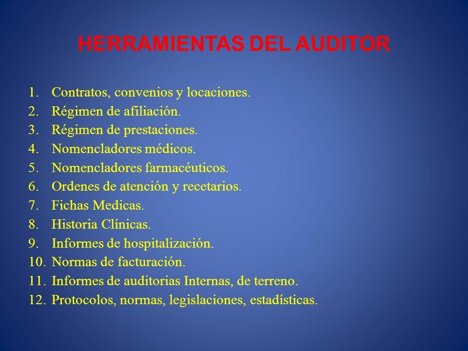 HERRAMIENTAS DEL AUDITOR 1.Contratos, convenios y locaciones. 2.Régimen de afiliación. 3.Régimen de prestaciones. 4.Nomencladores médicos. 5.Nomenclad