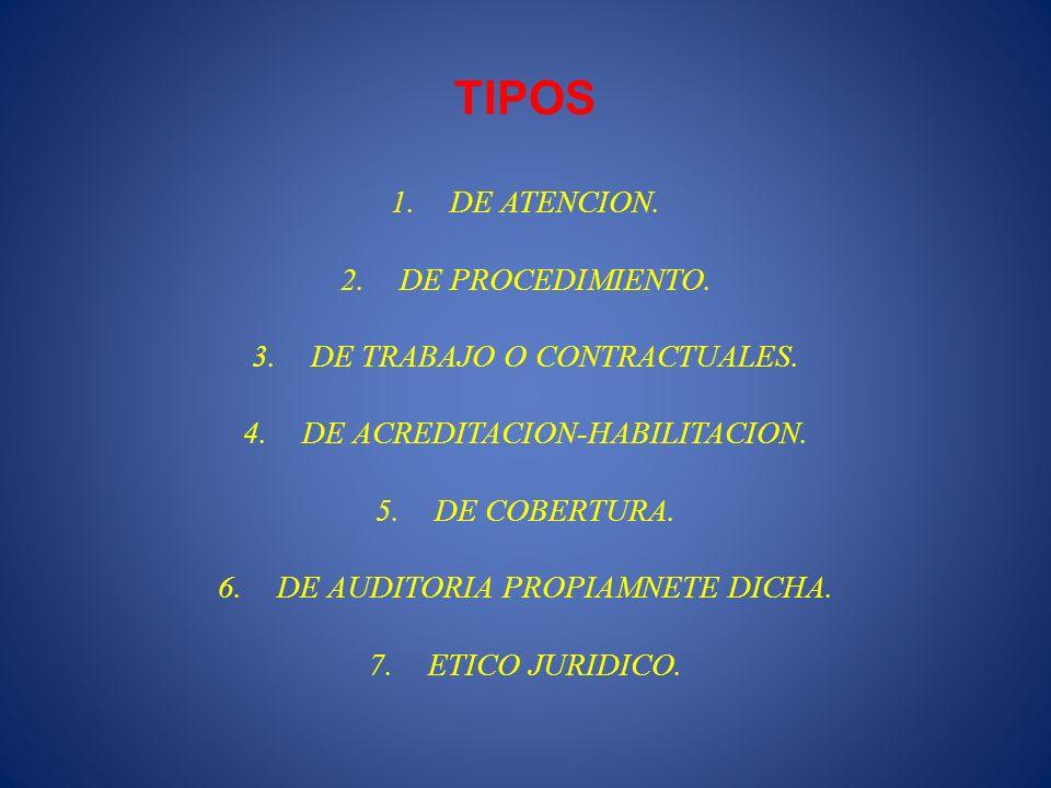 TIPOS 1.DE ATENCION. 2.DE PROCEDIMIENTO. 3.DE TRABAJO O CONTRACTUALES. 4.DE ACREDITACION-HABILITACION. 5.DE COBERTURA. 6.DE AUDITORIA PROPIAMNETE DICH