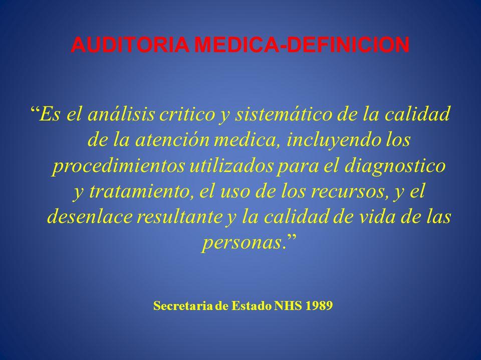 AUDITORIA MEDICA-DEFINICION Es el análisis critico y sistemático de la calidad de la atención medica, incluyendo los procedimientos utilizados para el