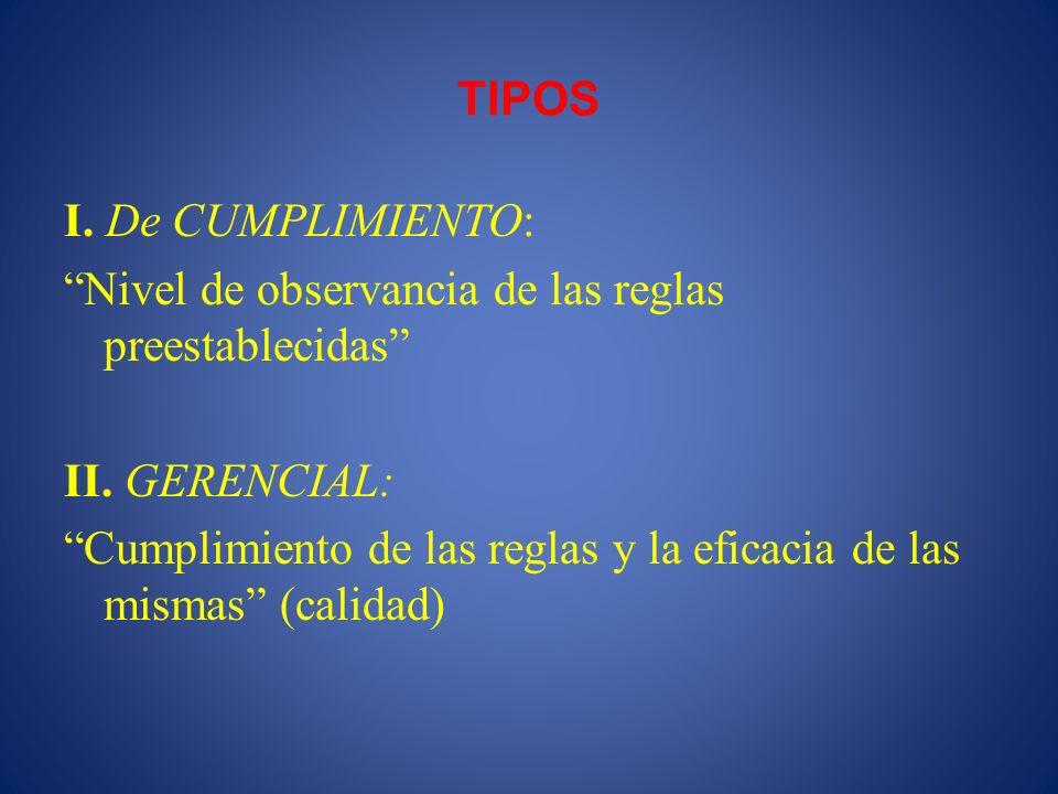 TIPOS I. De CUMPLIMIENTO: Nivel de observancia de las reglas preestablecidas II. GERENCIAL: Cumplimiento de las reglas y la eficacia de las mismas (ca