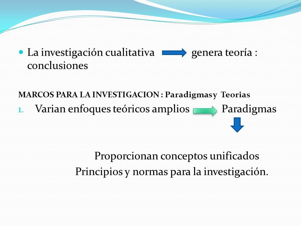 La investigación cualitativa genera teoría : conclusiones MARCOS PARA LA INVESTIGACION : Paradigmas y Teorias 1. Varian enfoques teóricos amplios Para