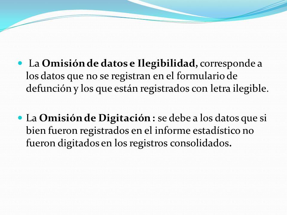 La Omisión de datos e Ilegibilidad, corresponde a los datos que no se registran en el formulario de defunción y los que están registrados con letra il