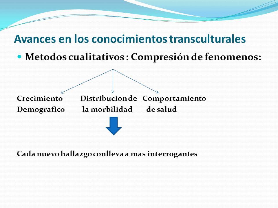 Avances en los conocimientos transculturales Metodos cualitativos : Compresión de fenomenos: Crecimiento Distribucion de Comportamiento Demografico la