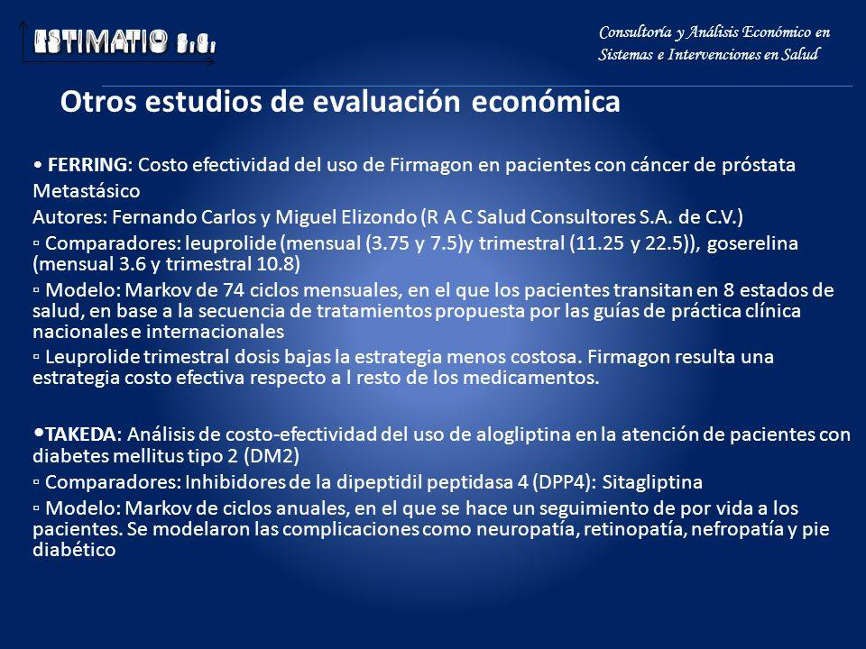 Otros estudios de evaluación económica Consultoría y Análisis Económico en Sistemas e Intervenciones en Salud FERRING: Costo efectividad del uso de Fi