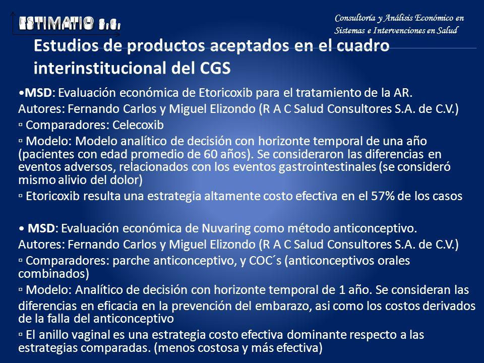 Estudios de productos aceptados en el cuadro interinstitucional del CGS Consultoría y Análisis Económico en Sistemas e Intervenciones en Salud MSD: Ev