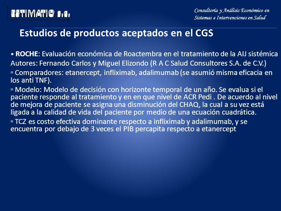 Estudios de productos aceptados en el CGS Consultoría y Análisis Económico en Sistemas e Intervenciones en Salud ROCHE: Evaluación económica de Roacte