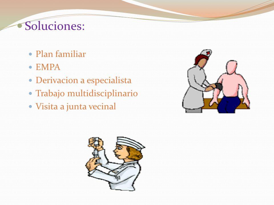 Soluciones: Plan familiar EMPA Derivacion a especialista Trabajo multidisciplinario Visita a junta vecinal
