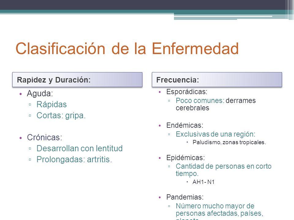 Clasificación de la Enfermedad Rapidez y Duración: Frecuencia: Aguda: Rápidas Cortas: gripa. Crónicas: Desarrollan con lentitud Prolongadas: artritis.