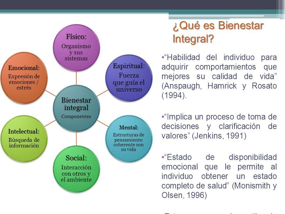 ¿Qué es Bienestar Integral? Bienestar integral Componentes Físico: Organismo y sus sistemas Espiritual Espiritual: Fuerza que guía el universo Mental:
