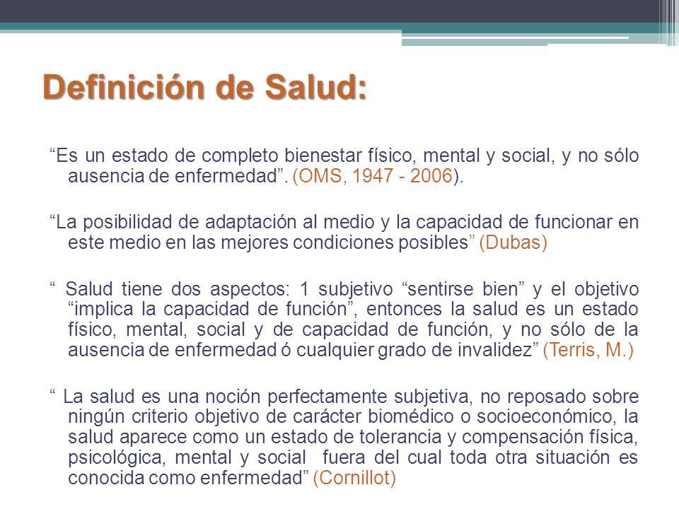 Definición de Salud: Es un estado de completo bienestar físico, mental y social, y no sólo ausencia de enfermedad. (OMS, 1947 - 2006). La posibilidad