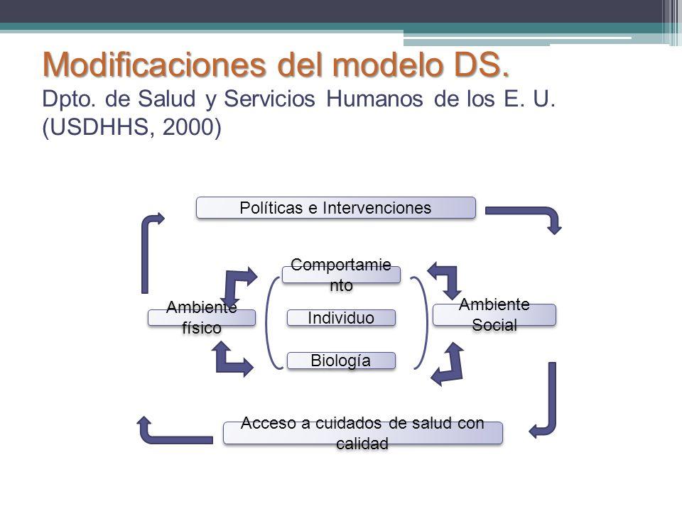 Modificaciones del modelo DS. Modificaciones del modelo DS. Dpto. de Salud y Servicios Humanos de los E. U. (USDHHS, 2000) Individuo Comportamie nto B