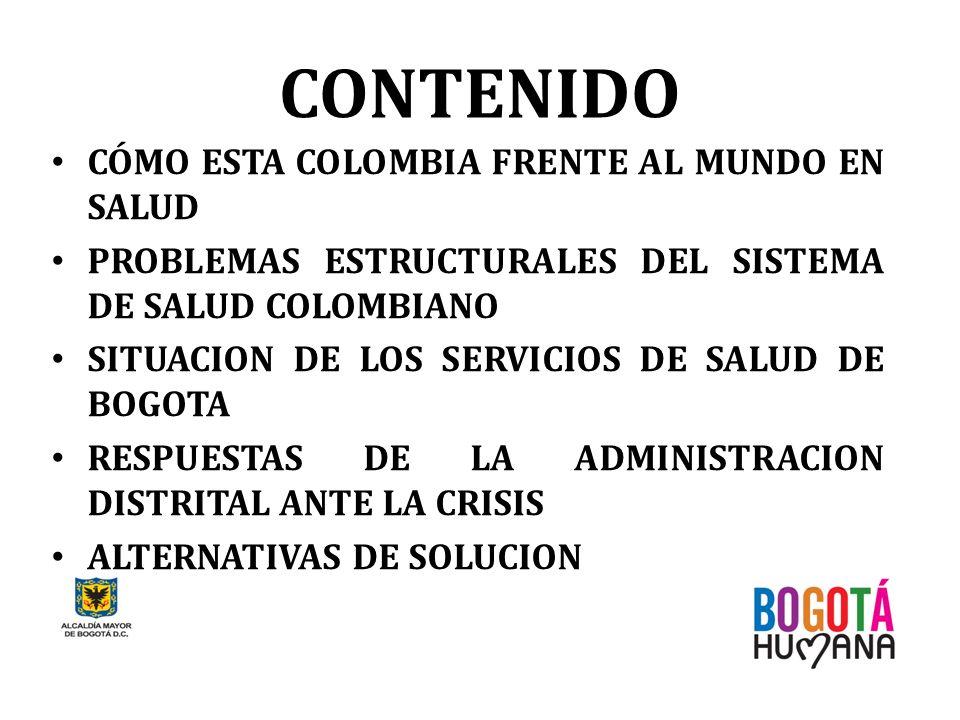 CONTENIDO CÓMO ESTA COLOMBIA FRENTE AL MUNDO EN SALUD PROBLEMAS ESTRUCTURALES DEL SISTEMA DE SALUD COLOMBIANO SITUACION DE LOS SERVICIOS DE SALUD DE B