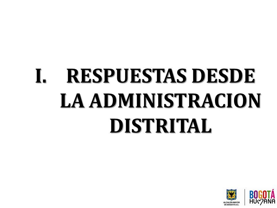 I.RESPUESTAS DESDE LA ADMINISTRACION DISTRITAL